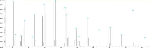 spectrealphaselinene
