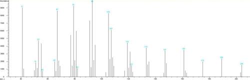 spectrebetaselinene